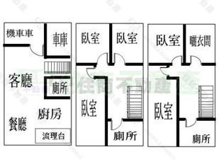 社区行政结构图