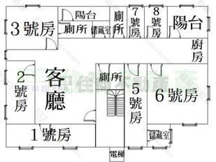大楼电路系统图